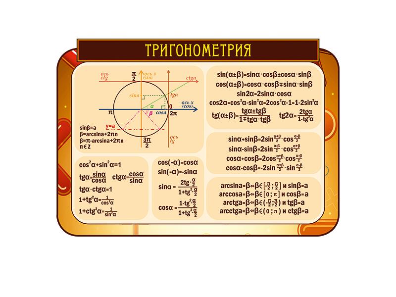 отработку материалы для кабинета математики в картинках впервые видела